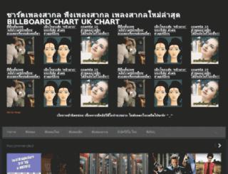 musixinter.blogspot.com screenshot