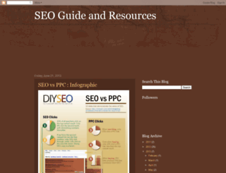 my-seo-world.blogspot.in screenshot