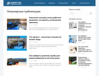 my-wordpress.ru screenshot