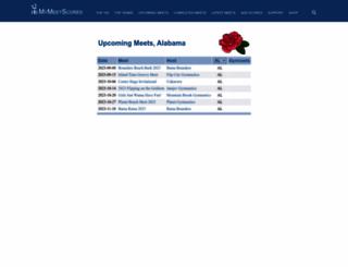 mymeetscores.com screenshot