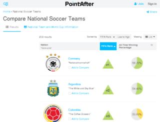 national-soccer-teams.findthedata.org screenshot