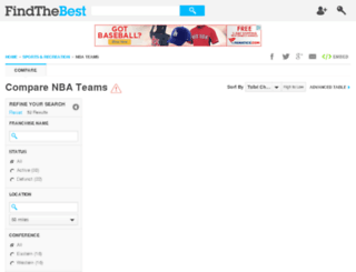 nba-franchises.findthedata.org screenshot