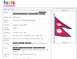 nepal.facts.co screenshot