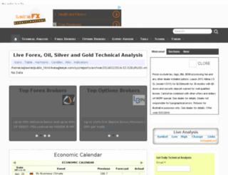 news.letsfx.com screenshot