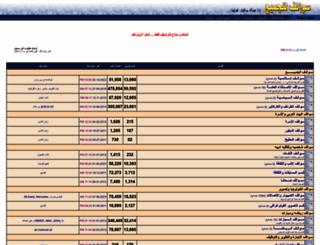 news.swalif.com screenshot