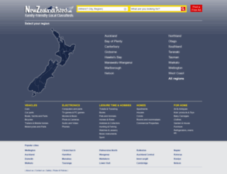 newzealandlisted.com screenshot