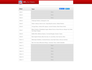 nflbyeweeks.com screenshot