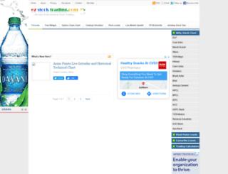 nifty50live.ez-stock-trading.com screenshot