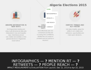 nigeriaelections2015.com screenshot