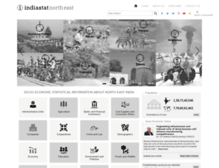northeastindiastat.com screenshot