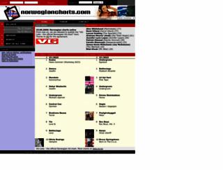 norwegiancharts.com screenshot