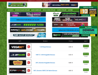 nowsportsbet.com screenshot