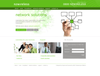 nzwireless.co.nz screenshot