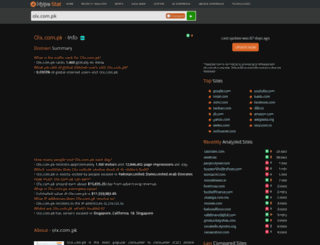 olx.com.pk.hypestat.com screenshot