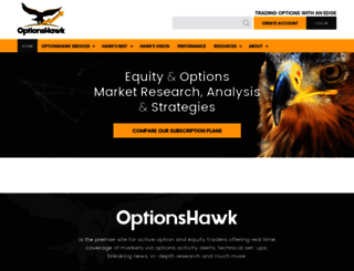 optionshawk.com screenshot