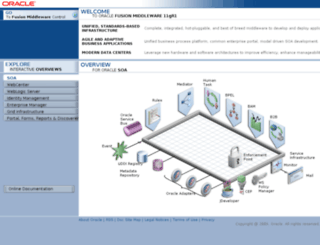 osde2012.dikaiomata.gr screenshot