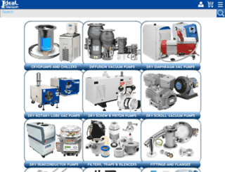 pchemlabs.com screenshot