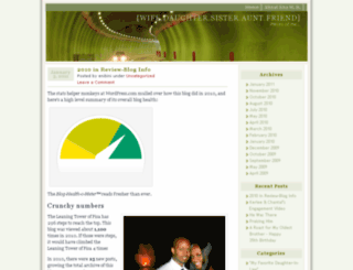 pedazitosdemi.wordpress.com screenshot
