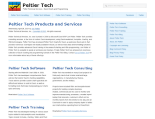 peltiertech.com screenshot