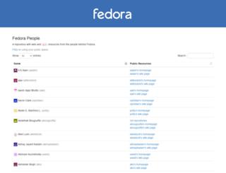 people.fedoraproject.org screenshot