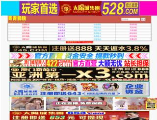 perfumesny.com screenshot