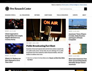 pewresearch.org screenshot