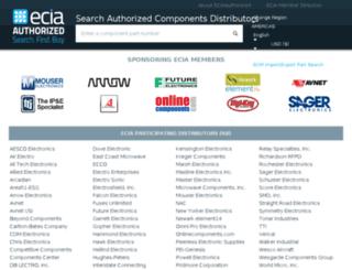 ph.globalauthorized.com screenshot