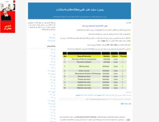 pharmacyarticle.blogfa.com screenshot