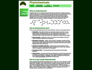 phytochemicals.info screenshot