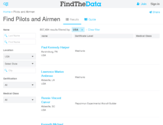 pilots-airmen.findthedata.org screenshot