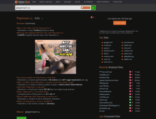 playsmart.ru.hypestat.com screenshot