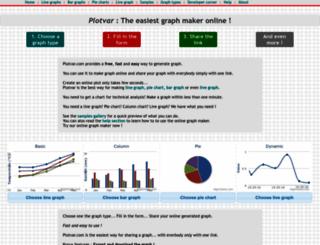 plotvar.com screenshot