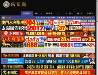 plr-niches.com screenshot