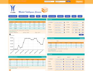 prices.steelguru.com screenshot