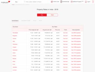 pricetrends.makaan.com screenshot