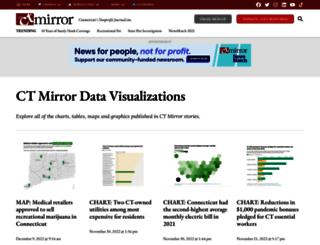 projects.ctmirror.org screenshot