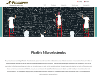 promoveotech.com screenshot