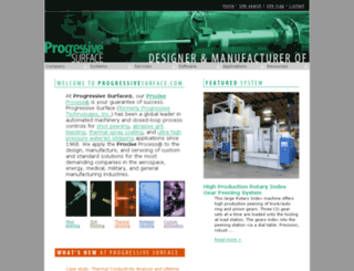 ptihome.com screenshot