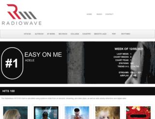 radiowavemonitor.com screenshot