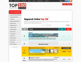 ragnarok.top100arena.com screenshot