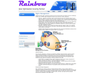 rainbow.com.my screenshot