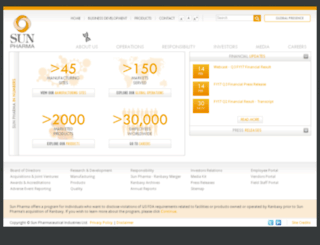 ranbaxy.com screenshot
