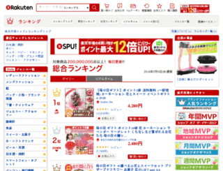 ranking.jpaol.rakuten.co.jp screenshot