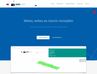 ratiosurvey.nl screenshot