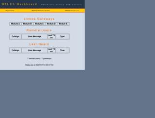 ref035.dstargateway.org screenshot
