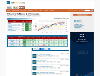reit.etfscreen.com screenshot