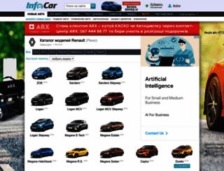 renault.infocar.ua screenshot