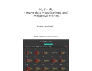 ri.id.au screenshot