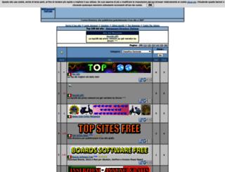 rikkardo1982.mastertop100.org screenshot