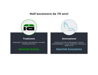 robertelli.com screenshot